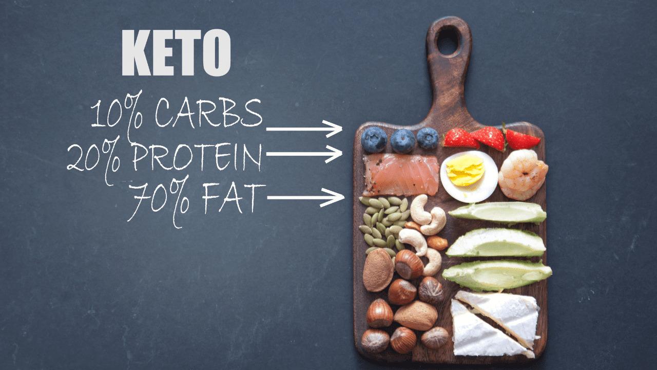 Recetas para cuidar tu Salud! Delicias Keto